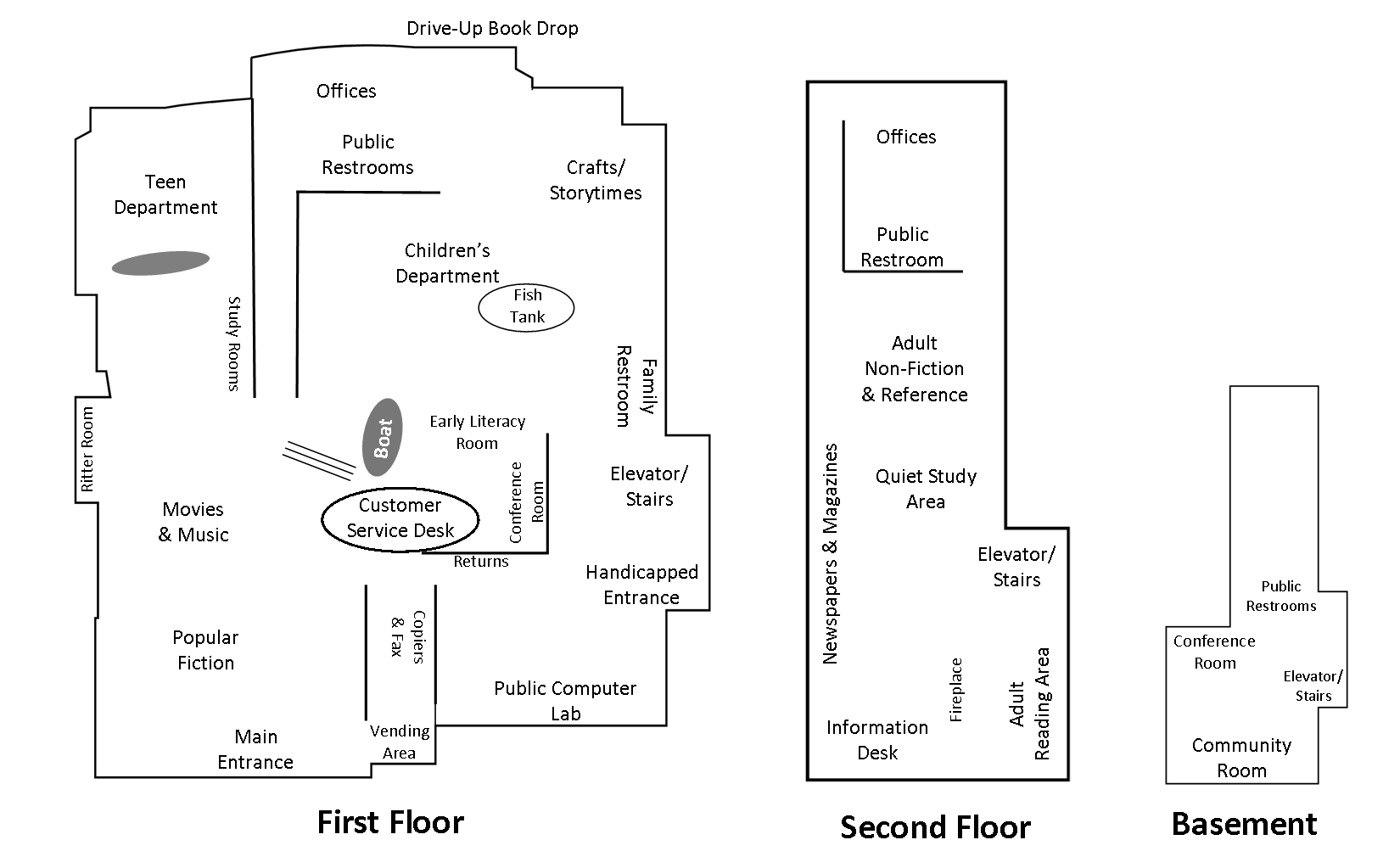 floor plan inside library